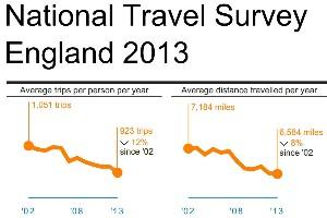 NTS-2013-figures