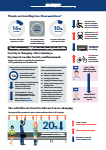 FutureTravelDemand_infographic